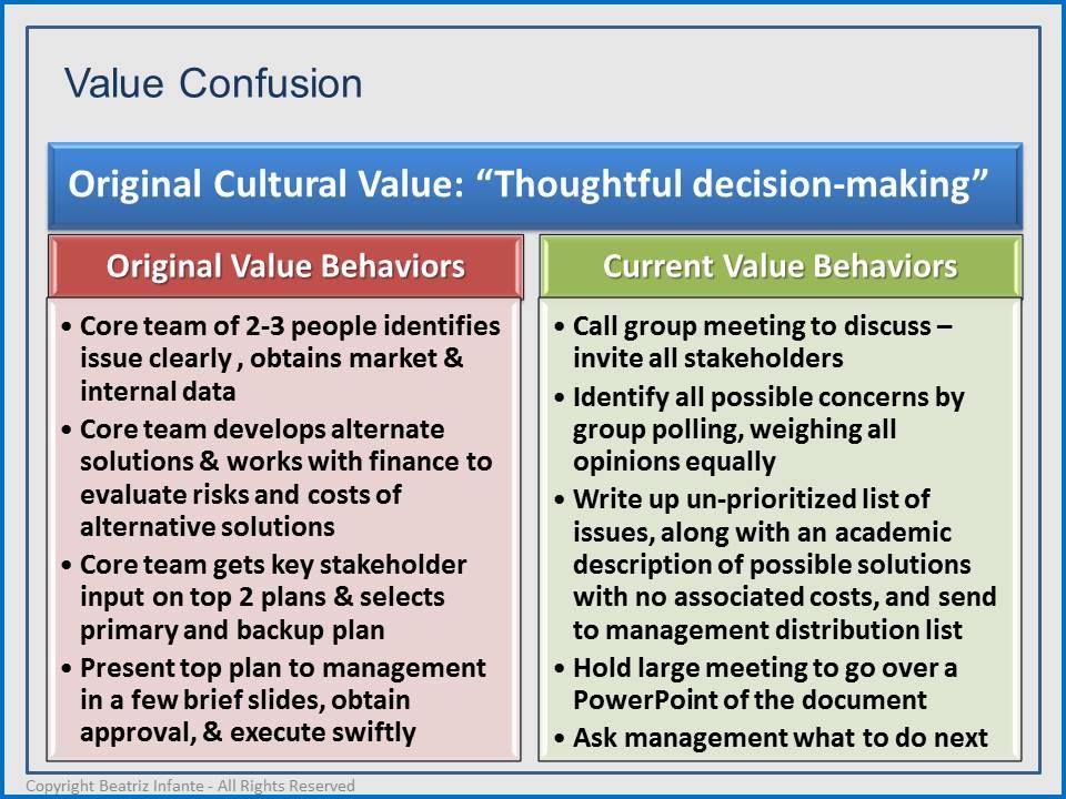 Corporate Core Values